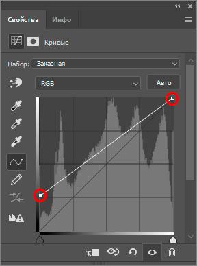 Настройка корректирующего слоя Кривые в Фотошопе