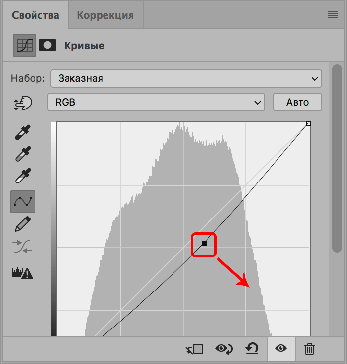 Настройки корректирующего слоя Кривые в Photoshop
