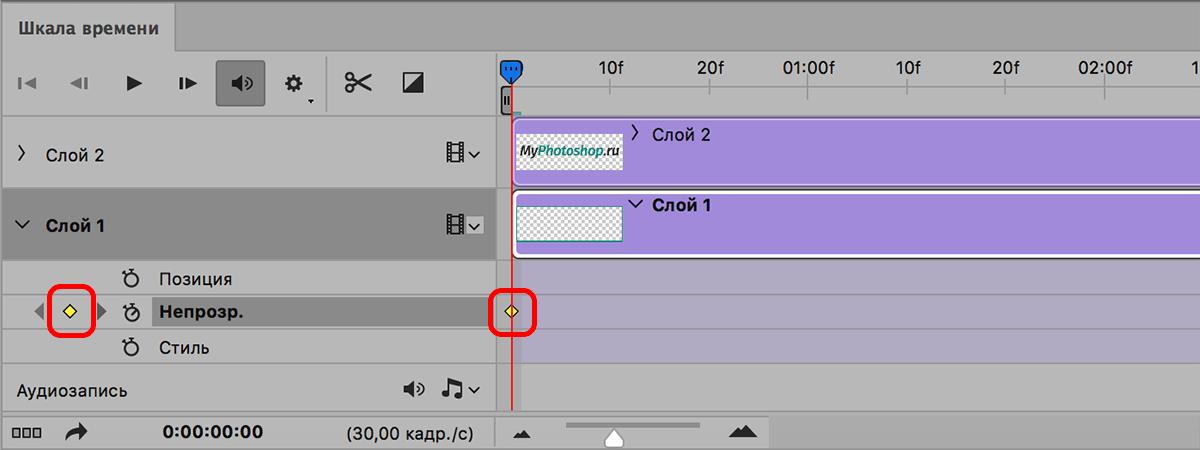 Ключ непрозрачности на шкале времени в Фотошопе