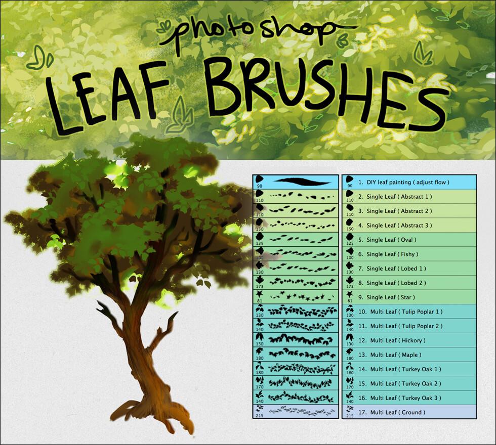 Кисти для рисования листьев на деревьях и кустарниках в Фотошопе