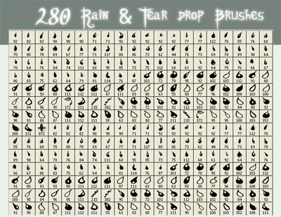 Кисти для рисования слез и капель дождя в Фотошопе