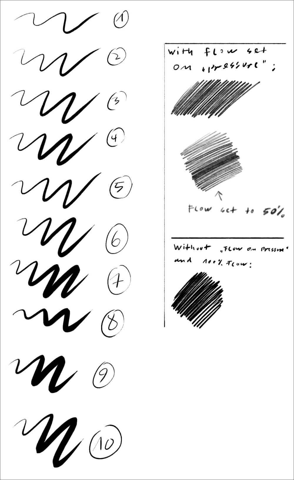 Кисти с угольными карандашами для Фотошопа