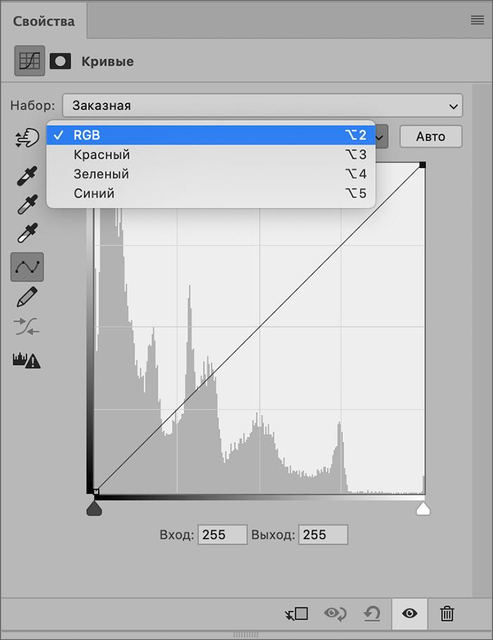 Выбор канала в свойствах кривых в Фотошопе