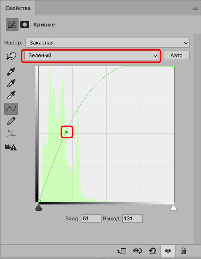 Усиление зеленого канала при настройке кривых в Фотошопе